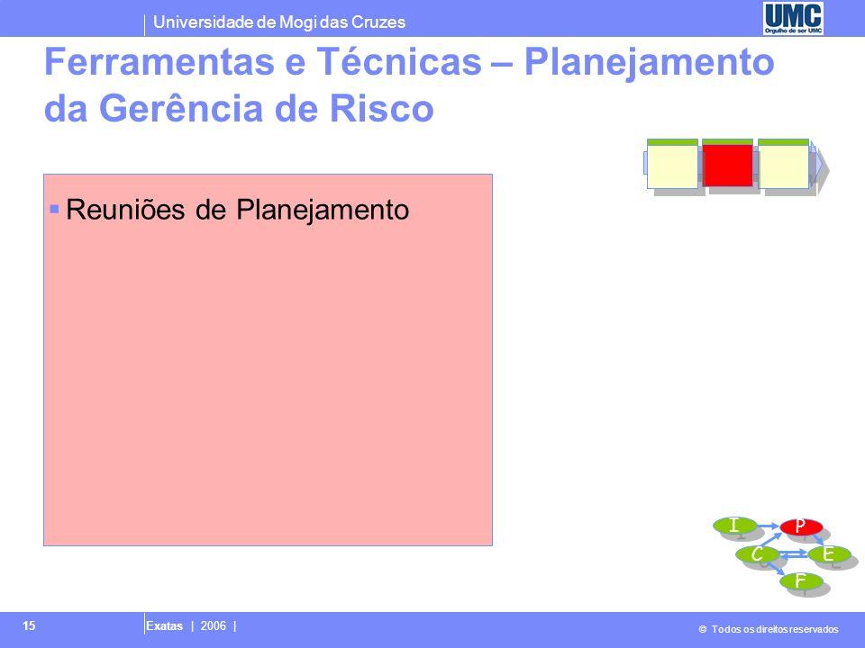 Universidade de Mogi das Cruzes © Todos os direitos reservados Exatas | 2006 | 15 Ferramentas e Técnicas – Planejamento da Gerência de Risco Reuniões