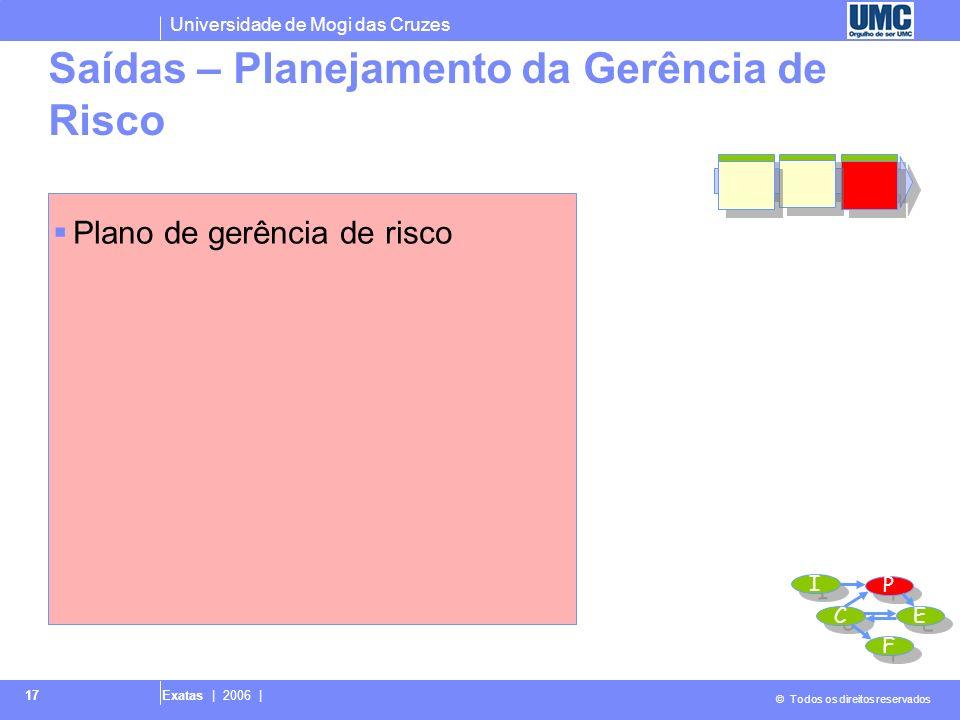 Universidade de Mogi das Cruzes © Todos os direitos reservados Exatas | 2006 | 18 Plano de gerência de Risco.