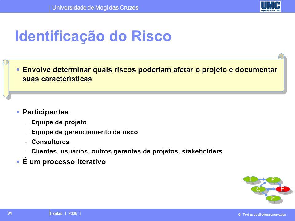 Universidade de Mogi das Cruzes © Todos os direitos reservados Exatas | 2006 | 21 Envolve determinar quais riscos poderiam afetar o projeto e document