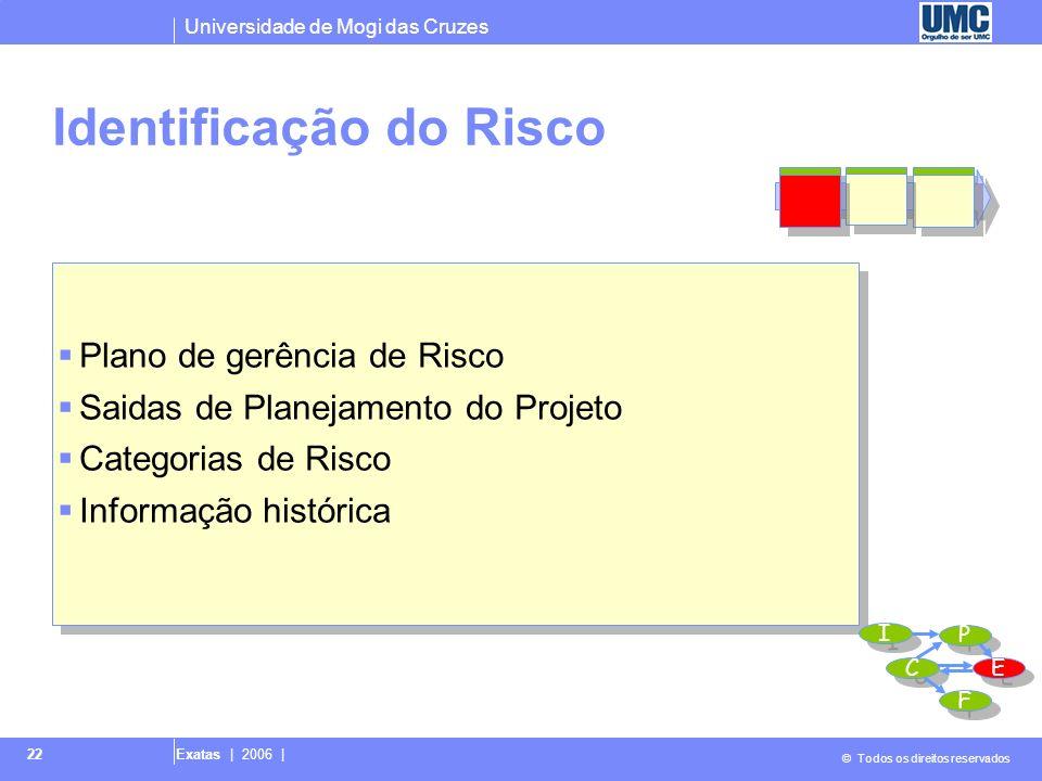 Universidade de Mogi das Cruzes © Todos os direitos reservados Exatas | 2006 | 22 Plano de gerência de Risco Saidas de Planejamento do Projeto Categor