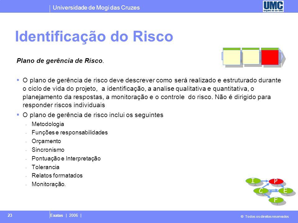 Universidade de Mogi das Cruzes © Todos os direitos reservados Exatas | 2006 | 24 Entradas – Identificação de Risco Saidas de Planejamentos do projeto.