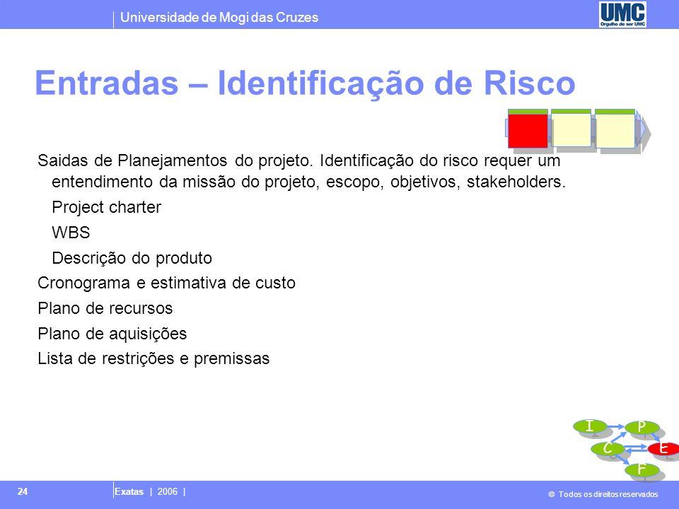 Universidade de Mogi das Cruzes © Todos os direitos reservados Exatas | 2006 | 24 Entradas – Identificação de Risco Saidas de Planejamentos do projeto