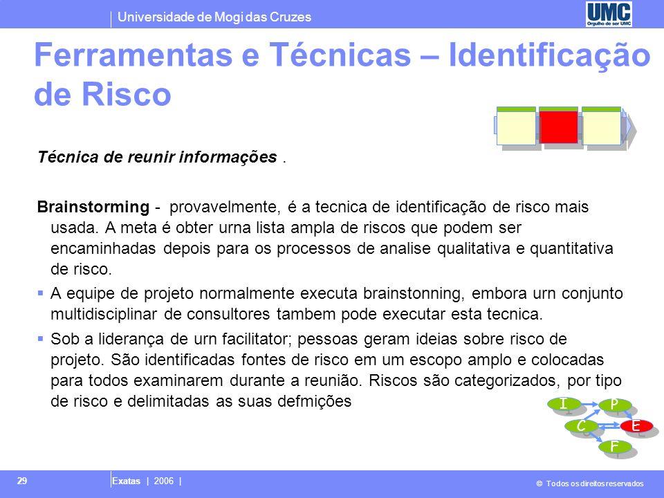 Universidade de Mogi das Cruzes © Todos os direitos reservados Exatas | 2006 | 29 Técnica de reunir informações. Brainstorming - provavelmente, é a te