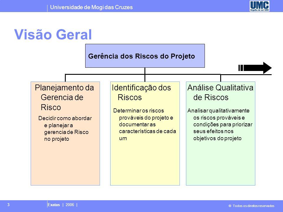 Universidade de Mogi das Cruzes © Todos os direitos reservados Exatas | 2006 | 3 Visão Geral Gerência dos Riscos do Projeto Decidir como abordar e pla
