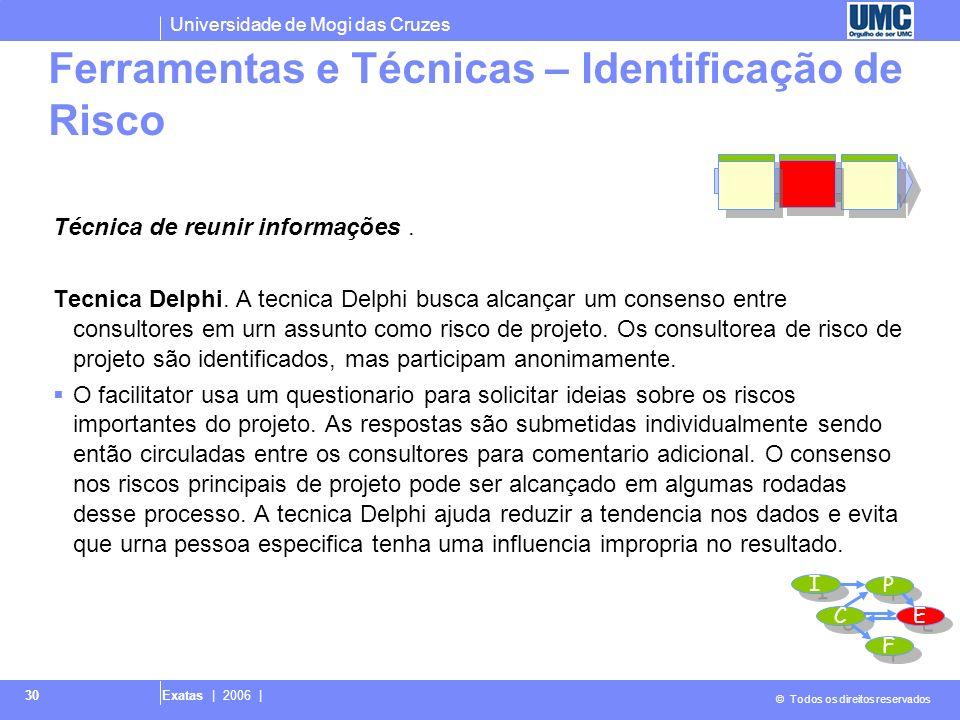 Universidade de Mogi das Cruzes © Todos os direitos reservados Exatas | 2006 | 30 Técnica de reunir informações. Tecnica Delphi. A tecnica Delphi busc