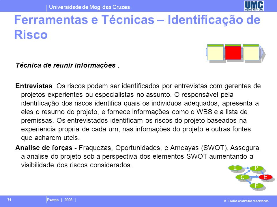 Universidade de Mogi das Cruzes © Todos os direitos reservados Exatas | 2006 | 31 Técnica de reunir informações. Entrevistas. Os riscos podem ser iden