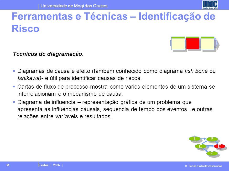 Universidade de Mogi das Cruzes © Todos os direitos reservados Exatas | 2006 | 34 Tecnicas de diagramação. Diagramas de causa e efeito (tambem conheci