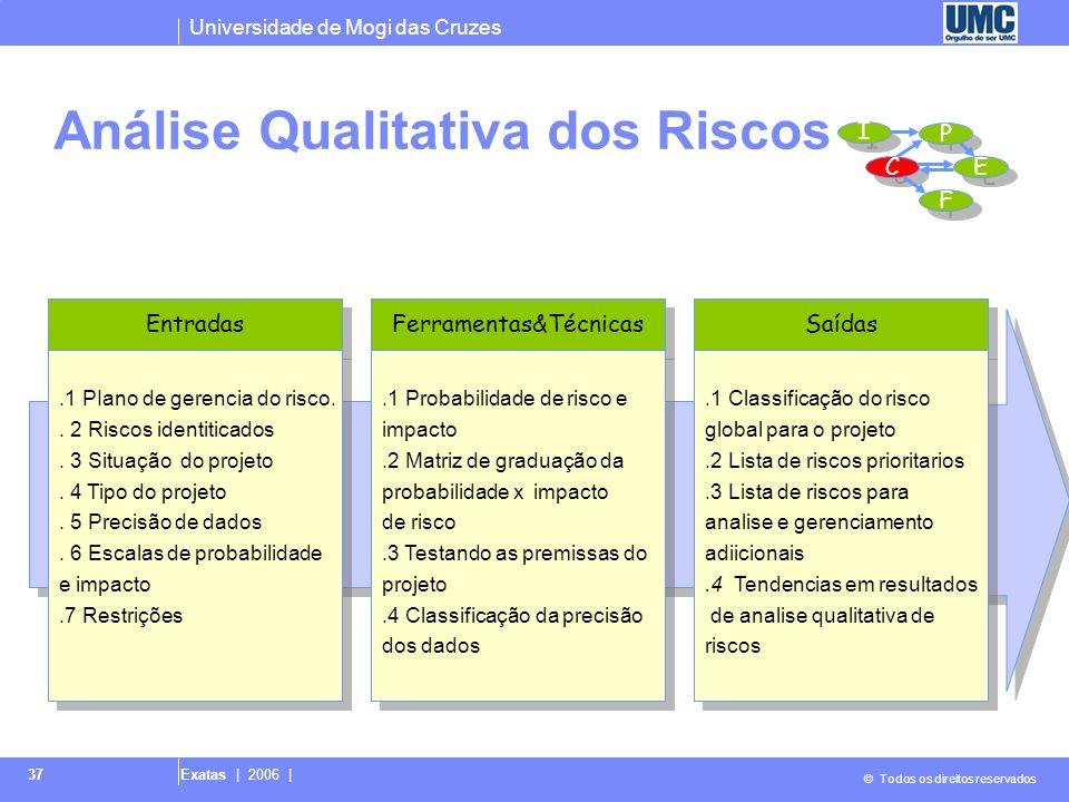 Universidade de Mogi das Cruzes © Todos os direitos reservados Exatas | 2006 | 38 Analise Qualitativa dos Riscos é o processo de avaliar o impacto e probabilidade dos riscos identificados.
