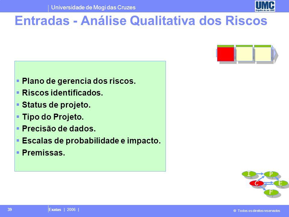 Universidade de Mogi das Cruzes © Todos os direitos reservados Exatas | 2006 | 39 Entradas - Análise Qualitativa dos Riscos PIano de gerencia dos risc