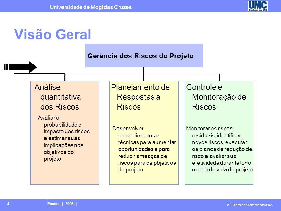 Universidade de Mogi das Cruzes © Todos os direitos reservados Exatas | 2006 | 4 Visão Geral Gerência dos Riscos do Projeto Avaliar a probabilidade e