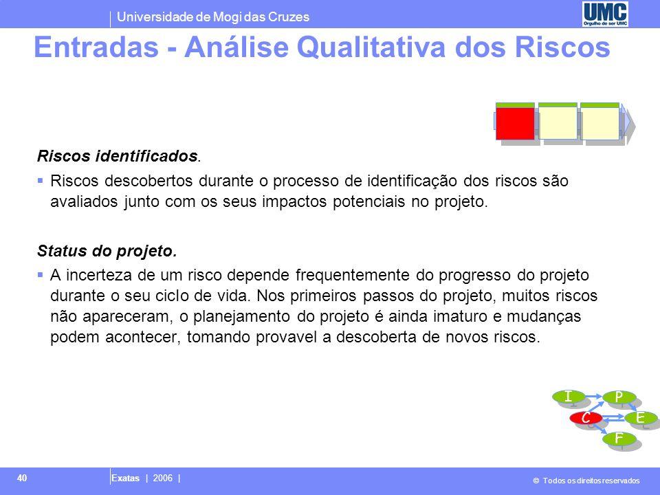 Universidade de Mogi das Cruzes © Todos os direitos reservados Exatas | 2006 | 40 Riscos identificados. Riscos descobertos durante o processo de ident