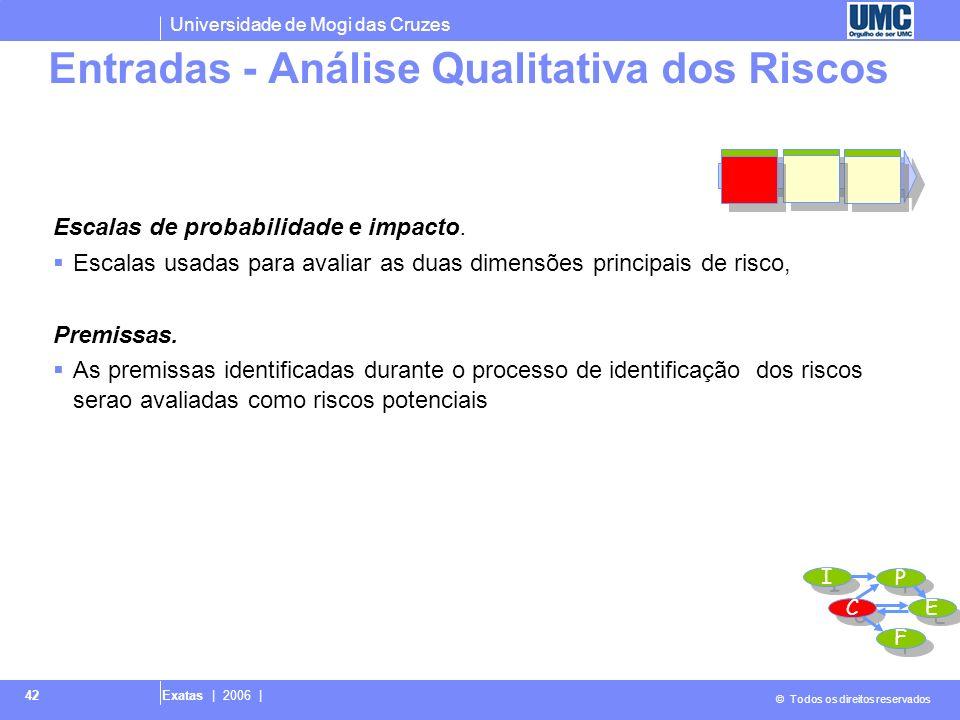 Universidade de Mogi das Cruzes © Todos os direitos reservados Exatas | 2006 | 42 Escalas de probabilidade e impacto. Escalas usadas para avaliar as d