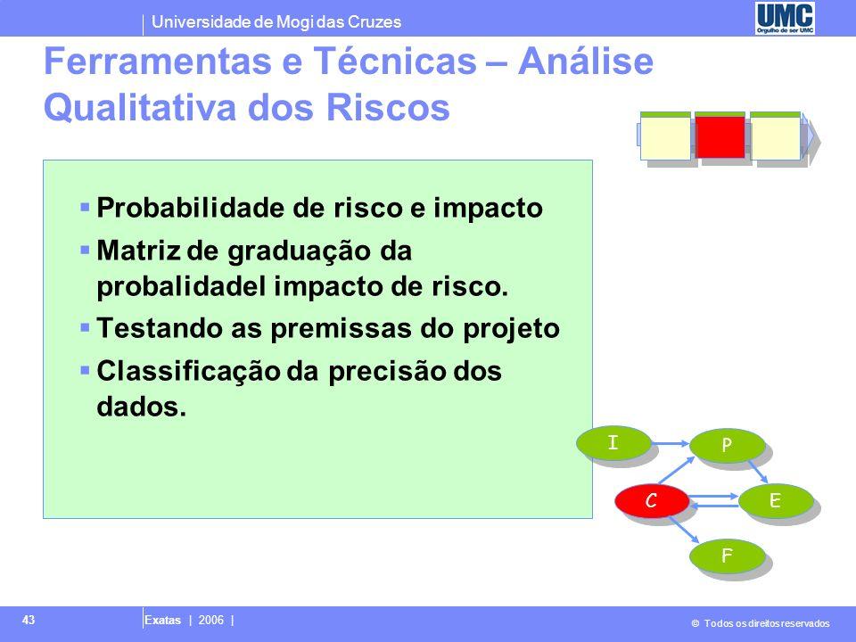 Universidade de Mogi das Cruzes © Todos os direitos reservados Exatas | 2006 | 43 Ferramentas e Técnicas – Análise Qualitativa dos Riscos Probabilidad