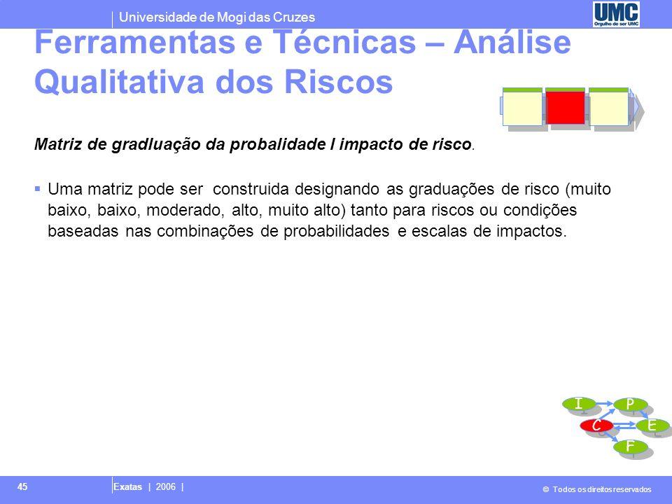 Universidade de Mogi das Cruzes © Todos os direitos reservados Exatas | 2006 | 46 A graduação de risco e obtida usando-se uma matriz e uma escala de risco para cada risco.