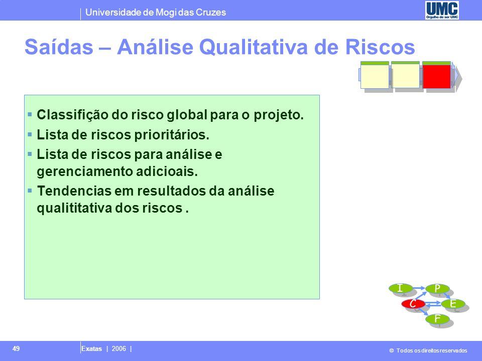 Universidade de Mogi das Cruzes © Todos os direitos reservados Exatas | 2006 | 49 Saídas – Análise Qualitativa de Riscos Classifição do risco global p
