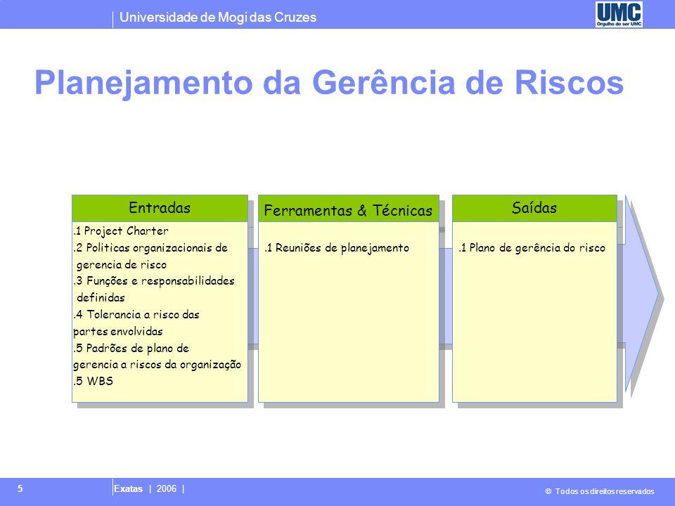 Universidade de Mogi das Cruzes © Todos os direitos reservados Exatas | 2006 | 5 Planejamento da Gerência de Riscos Entradas Ferramentas & Técnicas Sa