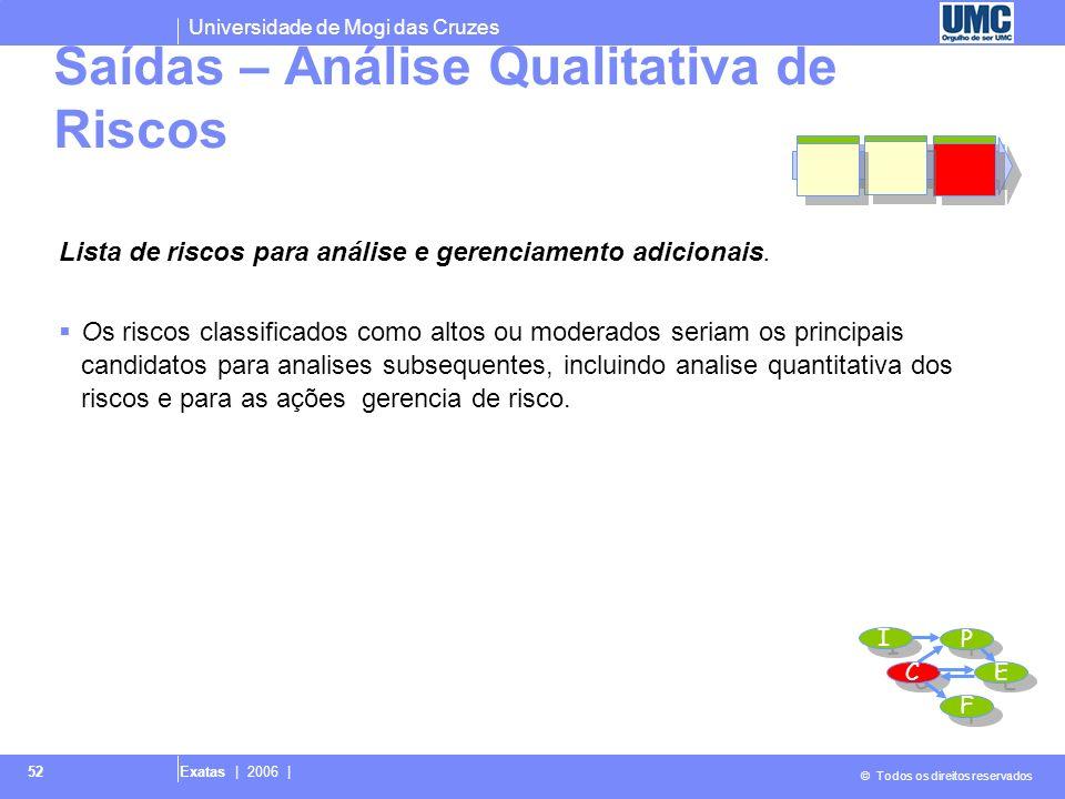 Universidade de Mogi das Cruzes © Todos os direitos reservados Exatas | 2006 | 52 Lista de riscos para análise e gerenciamento adicionais. Os riscos c