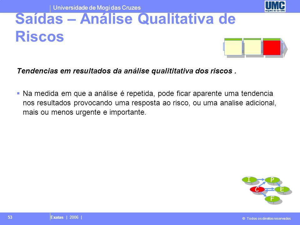 Universidade de Mogi das Cruzes © Todos os direitos reservados Exatas | 2006 | 53 Tendencias em resultados da análise qualititativa dos riscos. Na med
