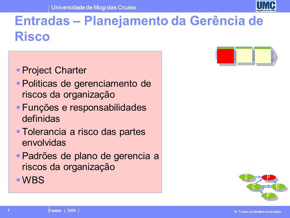 Universidade de Mogi das Cruzes © Todos os direitos reservados Exatas | 2006 | 7 Entradas – Planejamento da Gerência de Risco Project Charter Politica