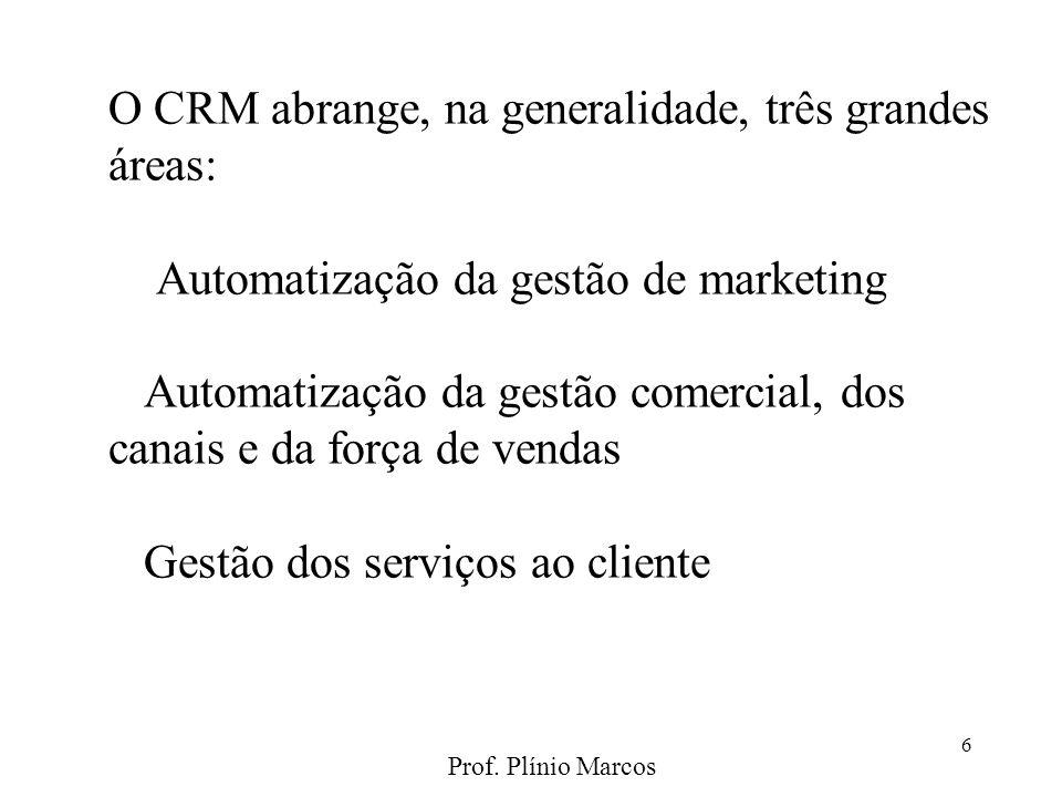 6 O CRM abrange, na generalidade, três grandes áreas: Automatização da gestão de marketing Automatização da gestão comercial, dos canais e da força de vendas Gestão dos serviços ao cliente Prof.