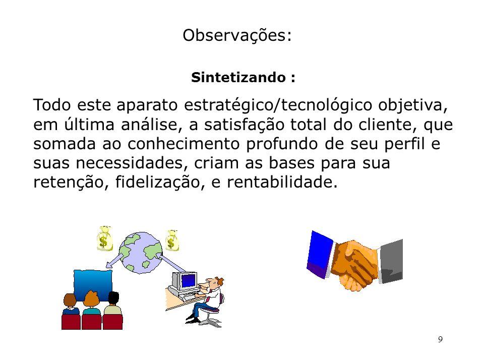 9 Sintetizando : Todo este aparato estratégico/tecnológico objetiva, em última análise, a satisfação total do cliente, que somada ao conhecimento prof