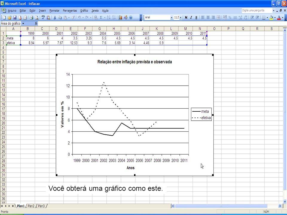 Você obterá uma gráfico como este.
