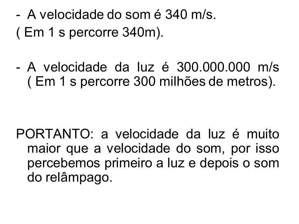 -A velocidade do som é 340 m/s. ( Em 1 s percorre 340m). -A velocidade da luz é 300.000.000 m/s ( Em 1 s percorre 300 milhões de metros). PORTANTO: a