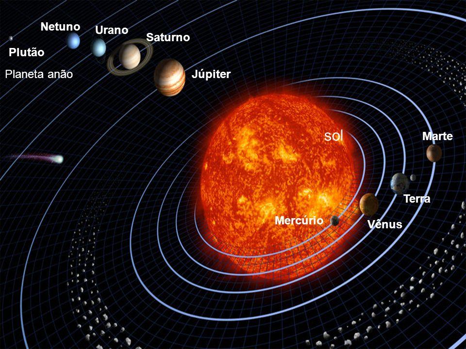 sol Mercúrio Vênus Terra Marte Júpiter Saturno Urano Netuno Plutão Planeta anão