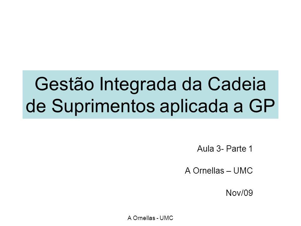A Ornellas - UMC Gestão Integrada da Cadeia de Suprimentos aplicada a GP Aula 3- Parte 1 A Ornellas – UMC Nov/09