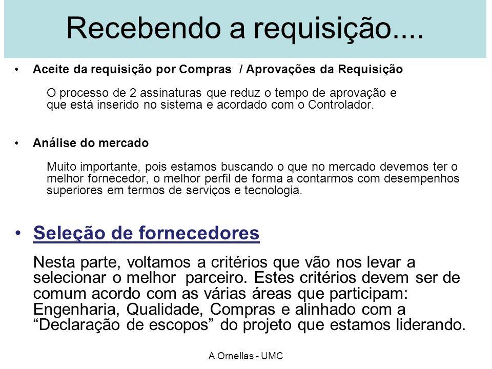 A Ornellas - UMC Recebendo a requisição.... Aceite da requisição por Compras / Aprovações da Requisição O processo de 2 assinaturas que reduz o tempo