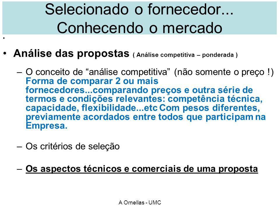 Selecionado o fornecedor... Conhecendo o mercado Análise das propostas ( Análise competitiva – ponderada ) –O conceito de análise competitiva (não som