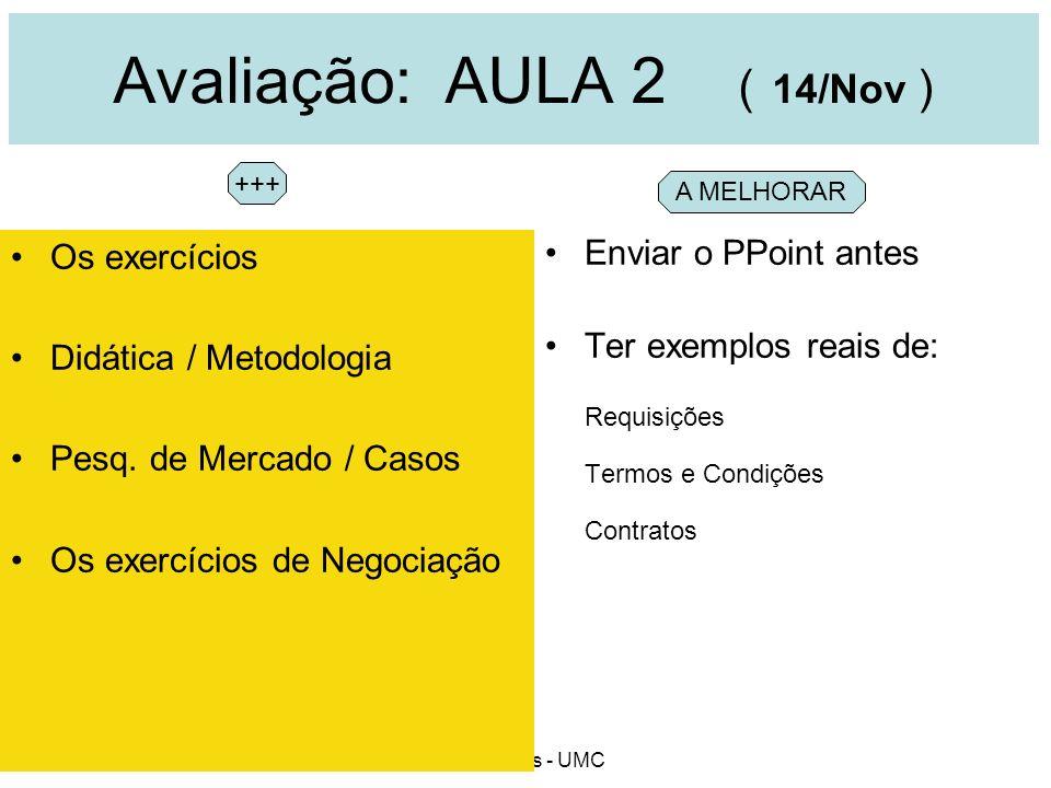 A Ornellas - UMC Avaliação: AULA 2 ( 14/Nov ) Os exercícios Didática / Metodologia Pesq. de Mercado / Casos Os exercícios de Negociação Enviar o PPoin
