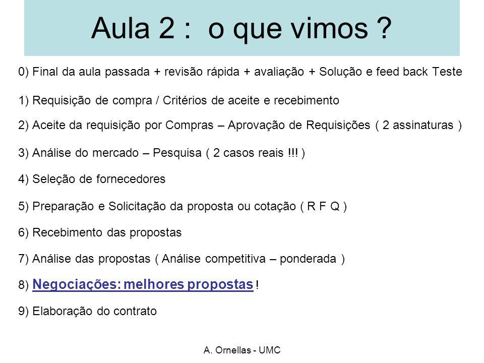 A. Ornellas - UMC Aula 2 : o que vimos ? 0) Final da aula passada + revisão rápida + avaliação + Solução e feed back Teste 1) Requisição de compra / C