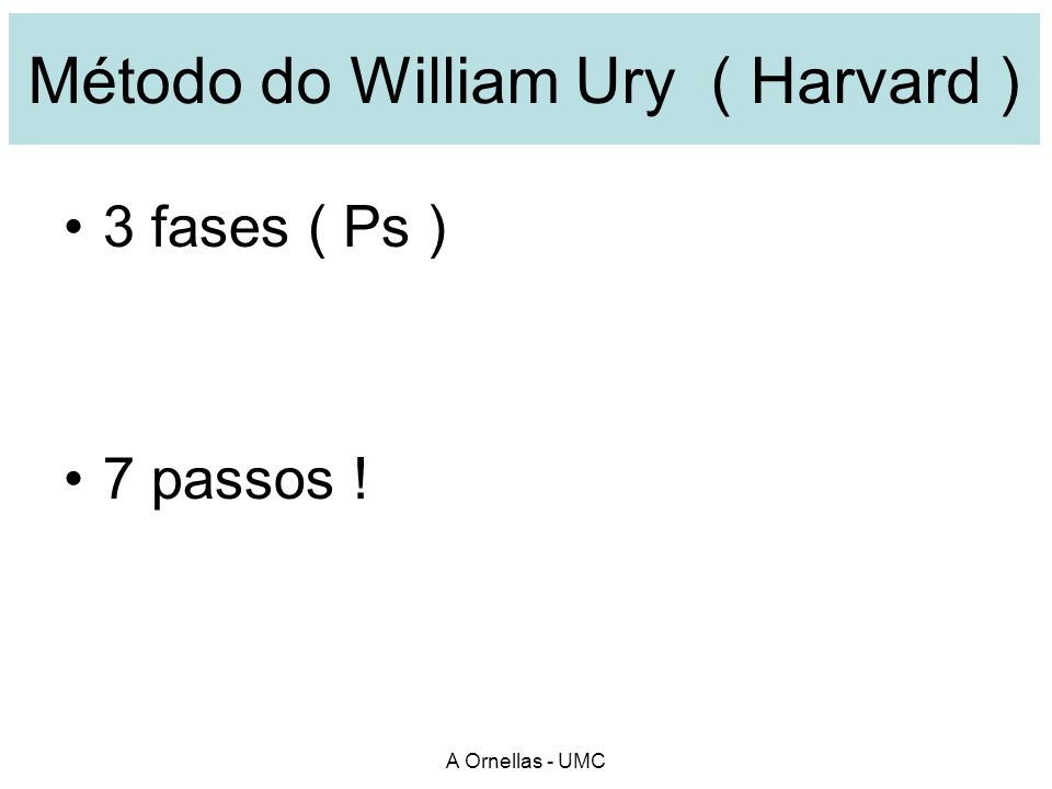 Método do William Ury ( Harvard ) 3 fases ( Ps ) 7 passos ! A Ornellas - UMC