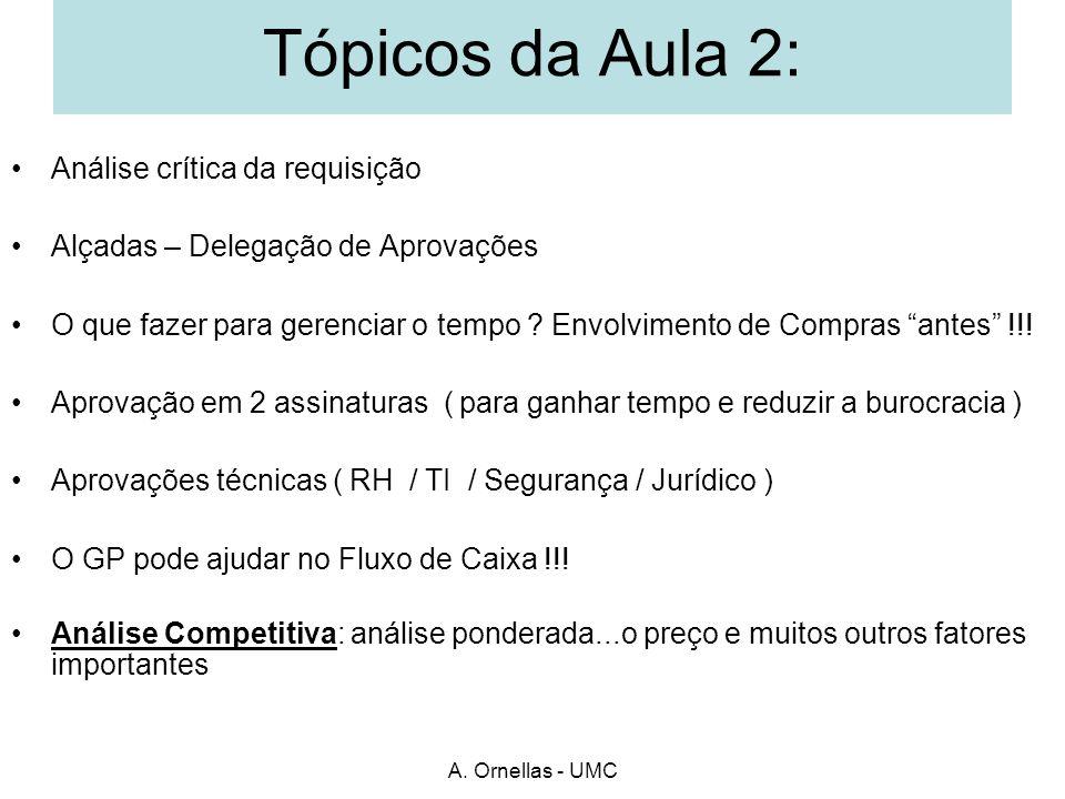 A. Ornellas - UMC Tópicos da Aula 2: Análise crítica da requisição Alçadas – Delegação de Aprovações O que fazer para gerenciar o tempo ? Envolvimento