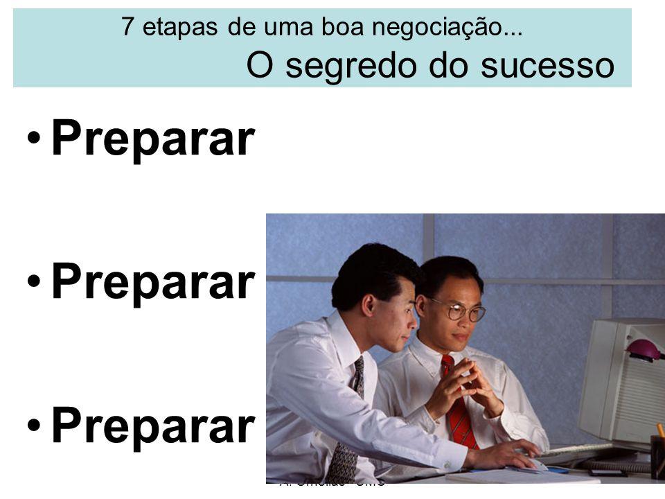 A. Ornellas - UMC 7 etapas de uma boa negociação... O segredo do sucesso Preparar