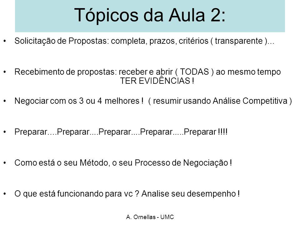 A. Ornellas - UMC Tópicos da Aula 2: Solicitação de Propostas: completa, prazos, critérios ( transparente )... Recebimento de propostas: receber e abr