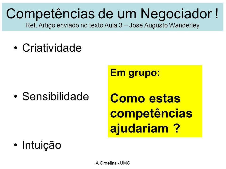 Competências de um Negociador ! Ref. Artigo enviado no texto Aula 3 – Jose Augusto Wanderley Criatividade Sensibilidade Intuição A Ornellas - UMC Em g