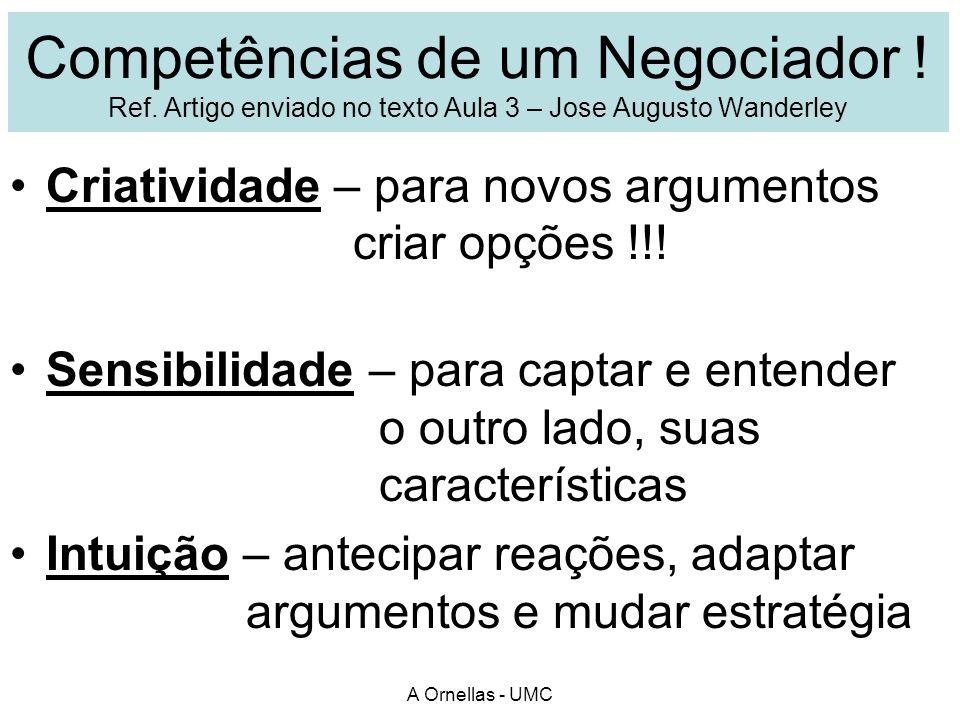 Competências de um Negociador ! Ref. Artigo enviado no texto Aula 3 – Jose Augusto Wanderley Criatividade – para novos argumentos criar opções !!! Sen