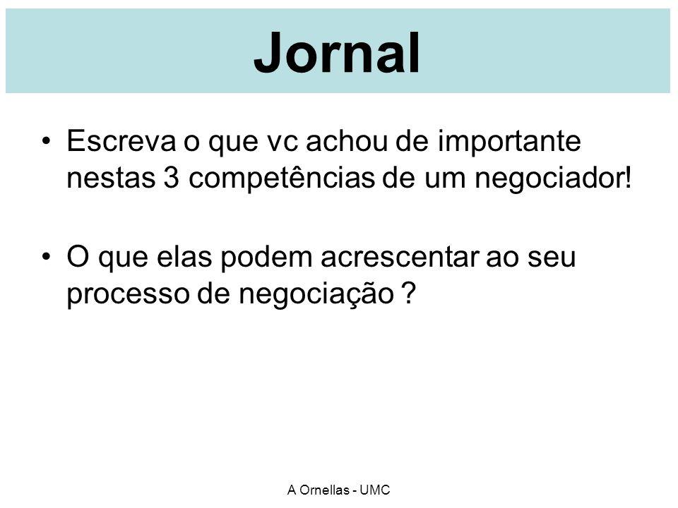 Jornal Escreva o que vc achou de importante nestas 3 competências de um negociador! O que elas podem acrescentar ao seu processo de negociação ? A Orn