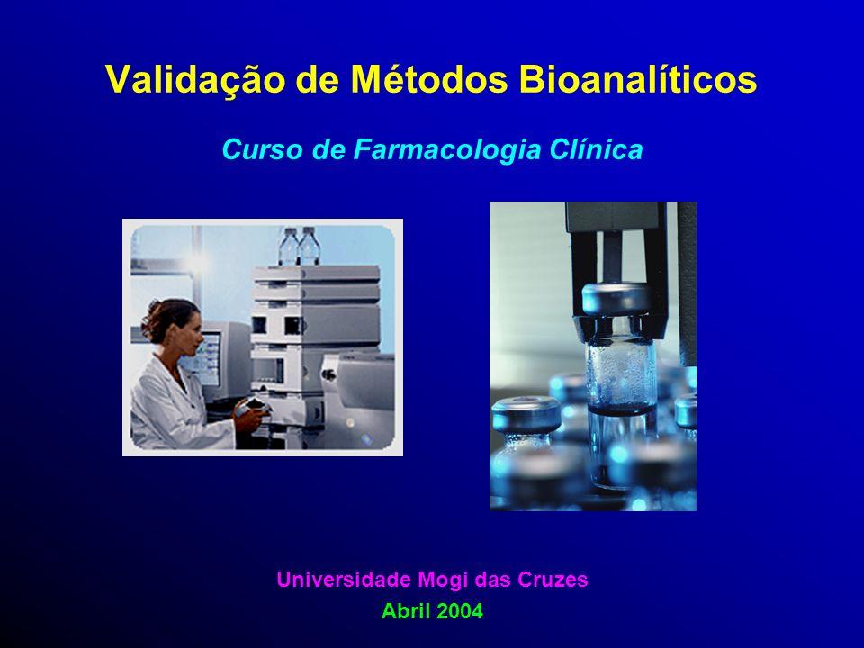 Validação de Métodos Bioanalíticos Curso de Farmacologia Clínica Universidade Mogi das Cruzes Abril 2004