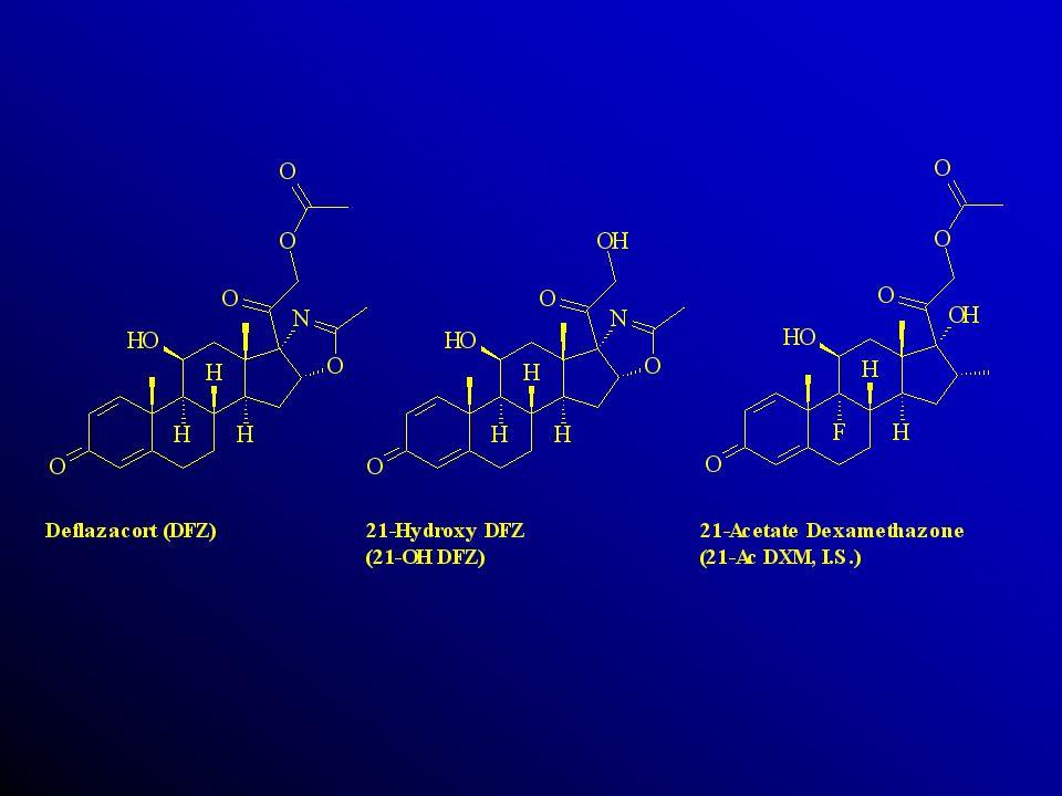 Escolha da Procedência: Padrões certificados (U.S.Pharmacopea) Padrões disponíveis comercialmente de fontes de conhecida reputação. Padrões com pureza