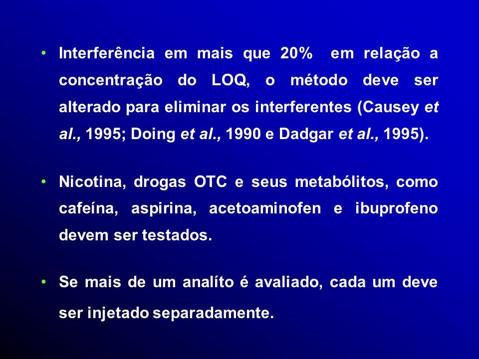 Os resultados são confrontados com os obtidos de uma solução aquosa do analíto em concentrações ao Limite de Quantificação (LOQ). Qualquer interferênc