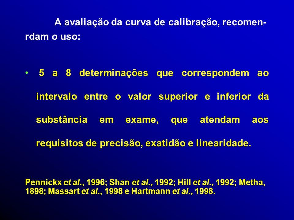 Linearidade * É considerada como a habilidade de se obter resultados diretamente proporcionais à concentra- ção do analito na amostra. * International