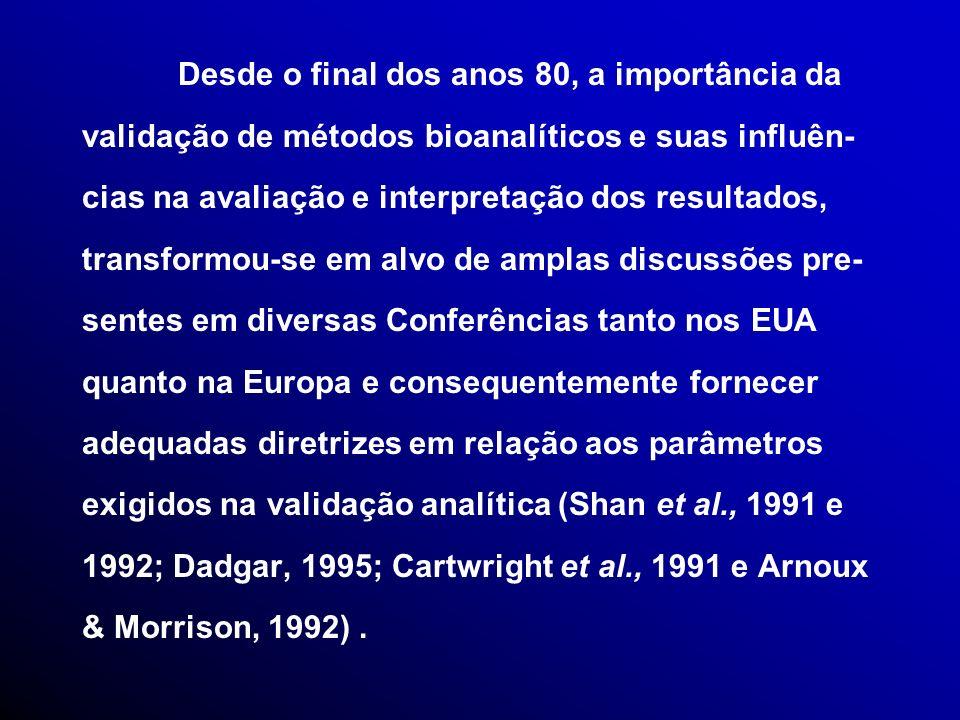 Desde o final dos anos 80, a importância da validação de métodos bioanalíticos e suas influên- cias na avaliação e interpretação dos resultados, transformou-se em alvo de amplas discussões pre- sentes em diversas Conferências tanto nos EUA quanto na Europa e consequentemente fornecer adequadas diretrizes em relação aos parâmetros exigidos na validação analítica (Shan et al., 1991 e 1992; Dadgar, 1995; Cartwright et al., 1991 e Arnoux & Morrison, 1992).