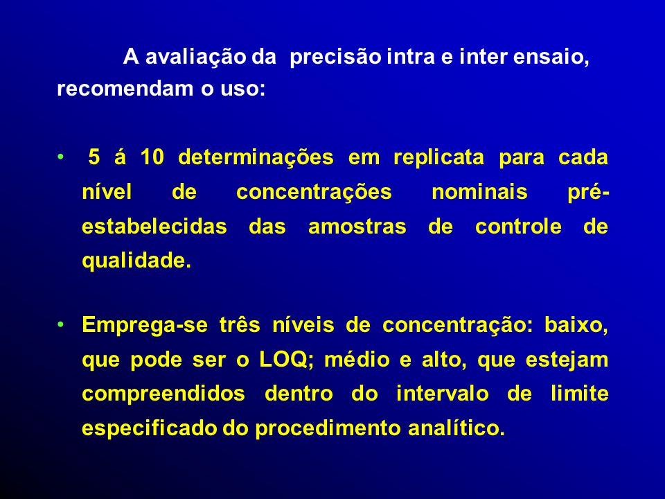 Reprodutibilidade (Precisão inter-ensaio): é definida como a habilidade de repetições da mesma metodologia analítica aplicada sob diferentes condições
