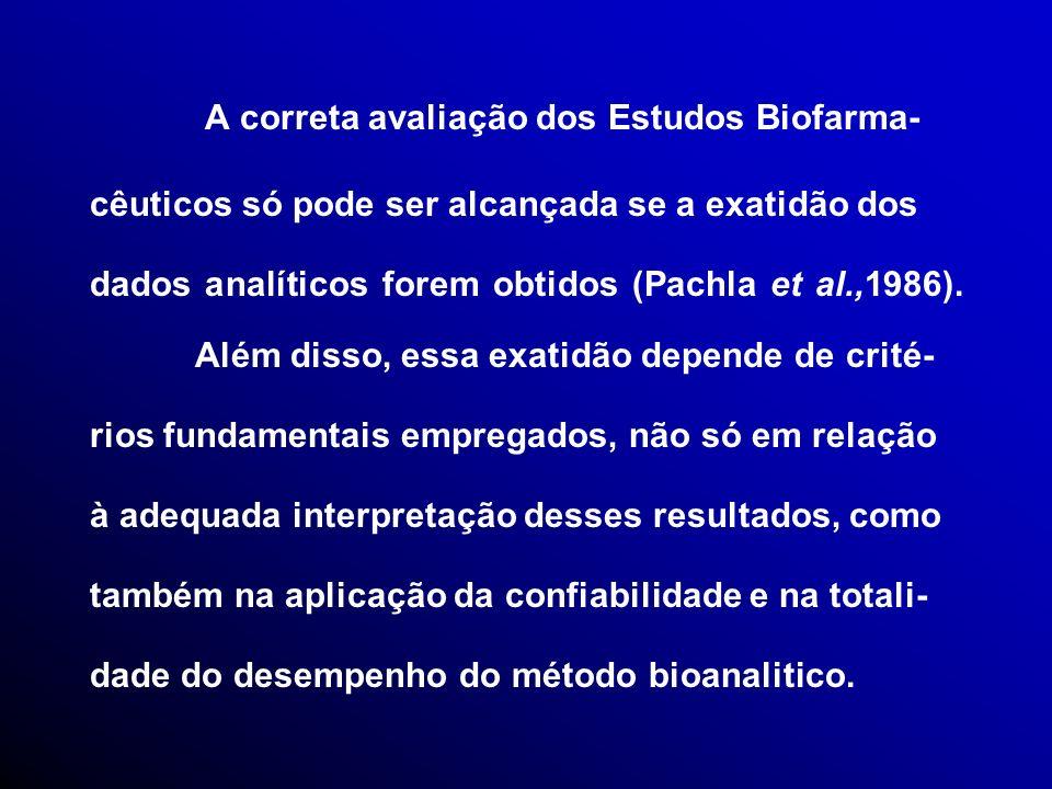 A correta avaliação dos Estudos Biofarma- cêuticos só pode ser alcançada se a exatidão dos dados analíticos forem obtidos (Pachla et al.,1986).