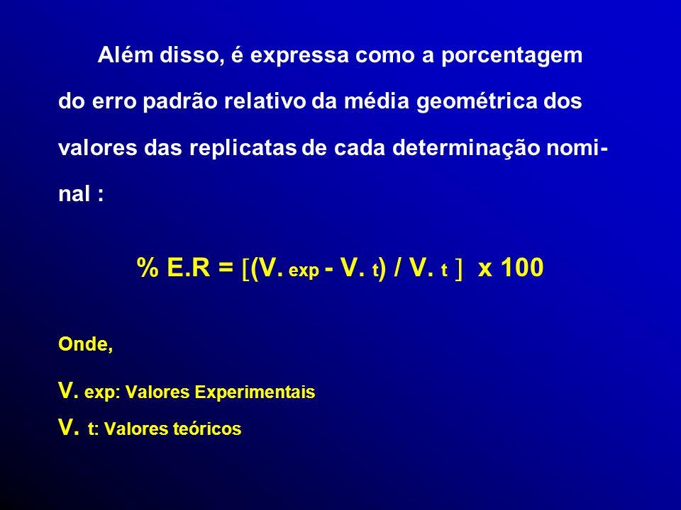 Exatidão É definida como o grau de concordância entre os valores individuais encontrados em rela- ção aos valores reais ou nominais * Causon, R. 1997;