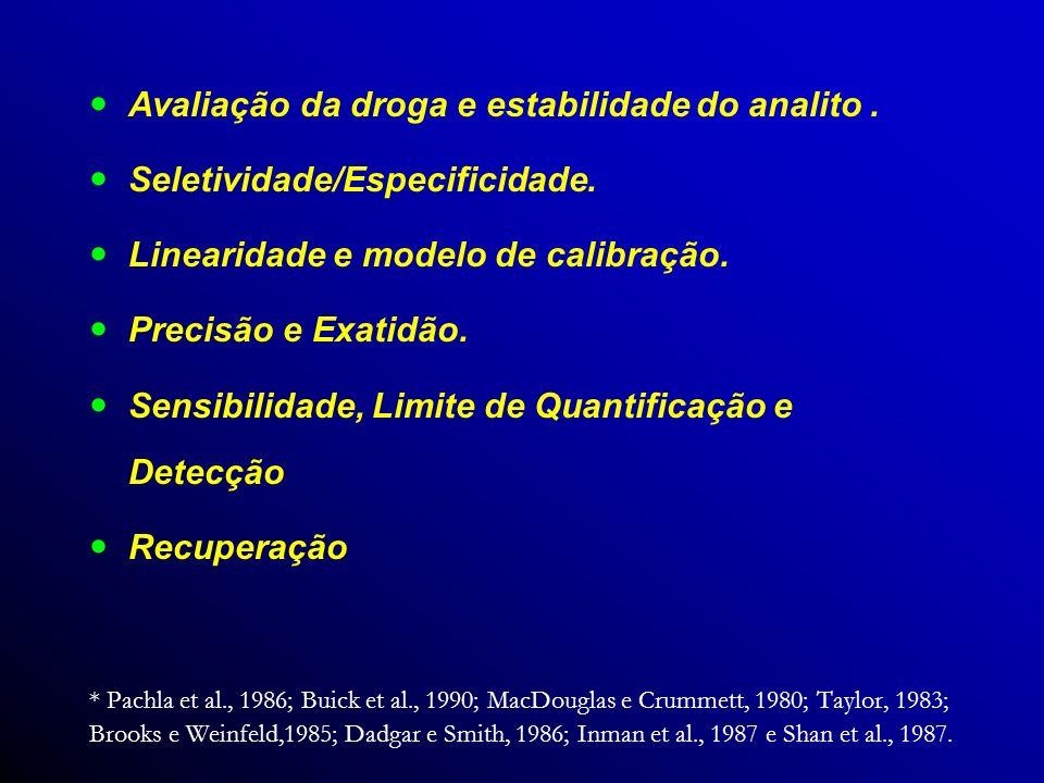 Especificidade e Seletividade; Linearidade; Precisão e Exatidão; Sensibilidade, Limite de quantificação e detecção; Recuperação; Estabilidade ;