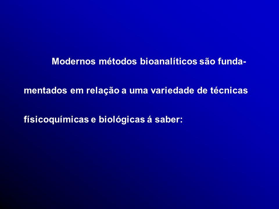 Modernos métodos bioanalíticos são funda- mentados em relação a uma variedade de técnicas físicoquímicas e biológicas á saber: